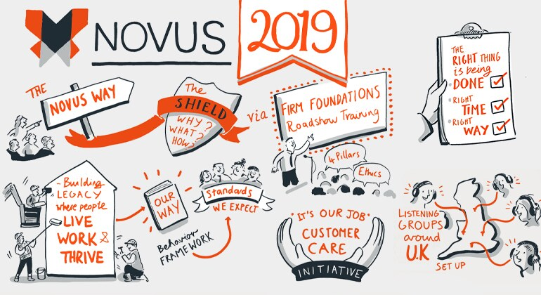 6 Highlights from a Successful 2019 for Novus